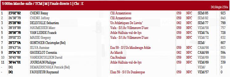 Journée Ca-Ju-Es-Se de Lille le 23 novembre 2014 Jeanbo10