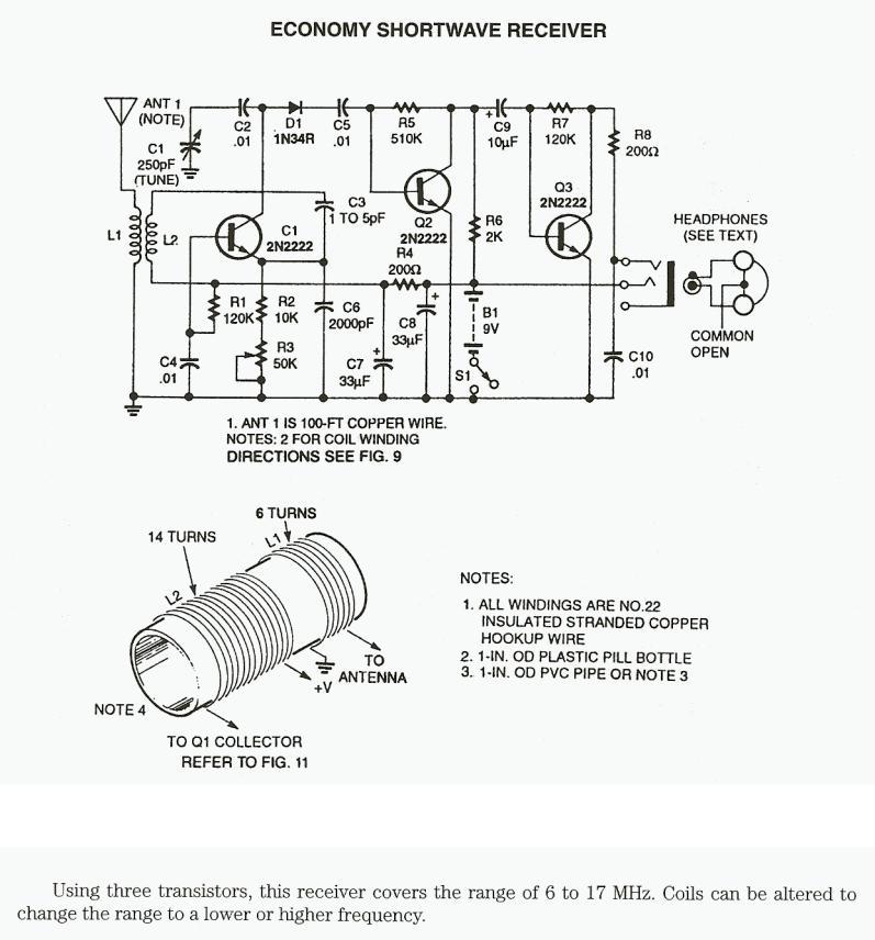 Emetteur Récepteur Radio : Schéma, Construction, Portée... - Page 2 Econom10