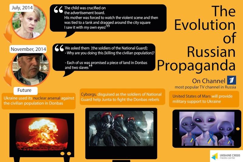 La propagande - Page 4 10700210