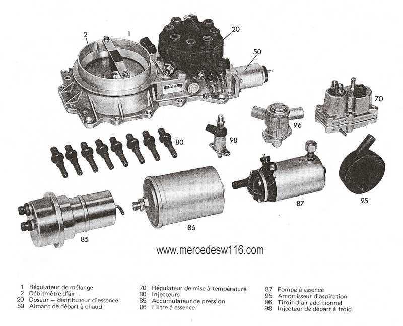 Le moteur M100 de la 450 SEL 6.9 Inject10