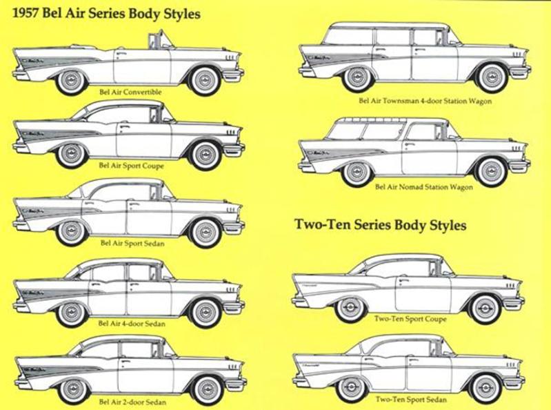 1957 Chevrolet Bel Air décapotable par Revell Belair10