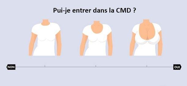 Gags de la CMD Entrer10