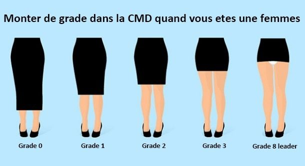 Gags de la CMD Grades10