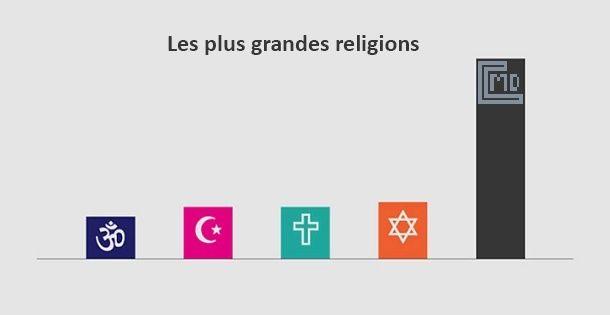 Gags de la CMD Religi10