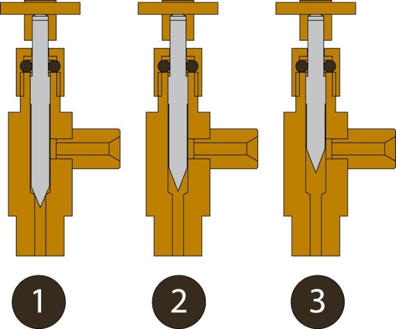 Robinets pour phase Liquide. Robine10