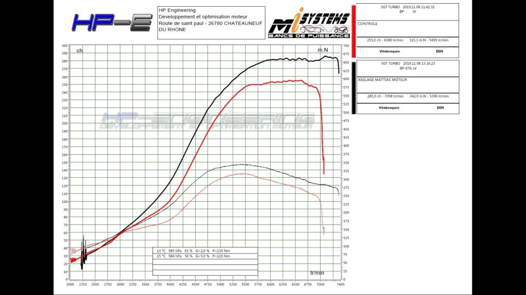 Super 5 GT Turbo Auvergnat a la sauce Alpine! - Page 38 Feuill10