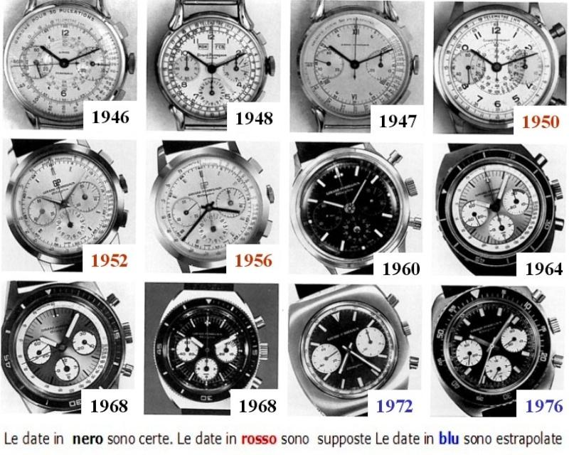 Girard Perregaux Olimpico 9045 AF pour lkes JO de Mexico 1968...complément d'enquête... Olimpi10