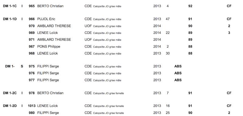 Championnat de France CDE 2014 - Page 2 Captur13