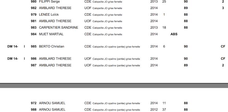 Championnat de France CDE 2014 - Page 2 Captur14