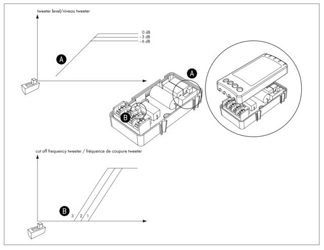 Kit Focal Filtre11