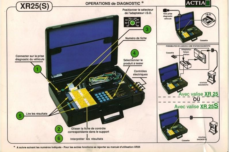 valise XR25 18872010