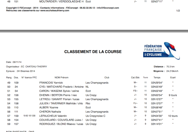 3h vtt D'Essômes sur Marne et Blesmes, 26/10 et 09/11/2014 - Page 2 Captur12