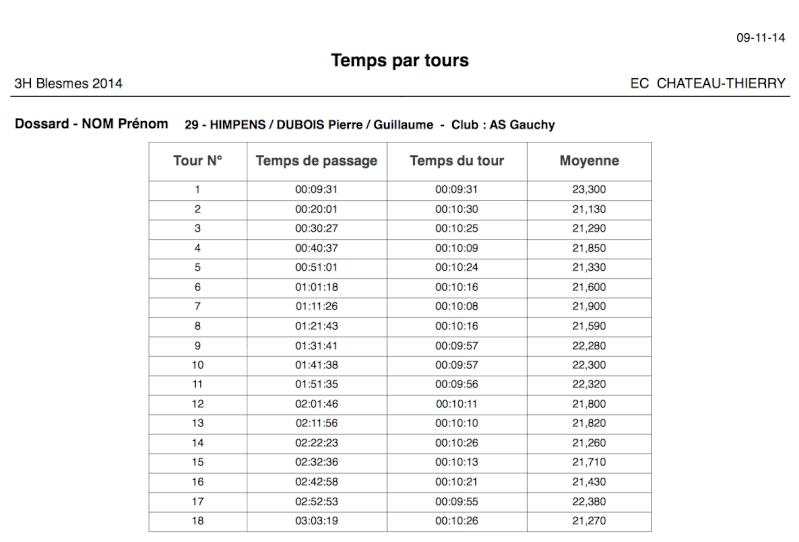 3h vtt D'Essômes sur Marne et Blesmes, 26/10 et 09/11/2014 - Page 2 Captur14