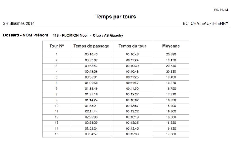 3h vtt D'Essômes sur Marne et Blesmes, 26/10 et 09/11/2014 - Page 2 Captur16