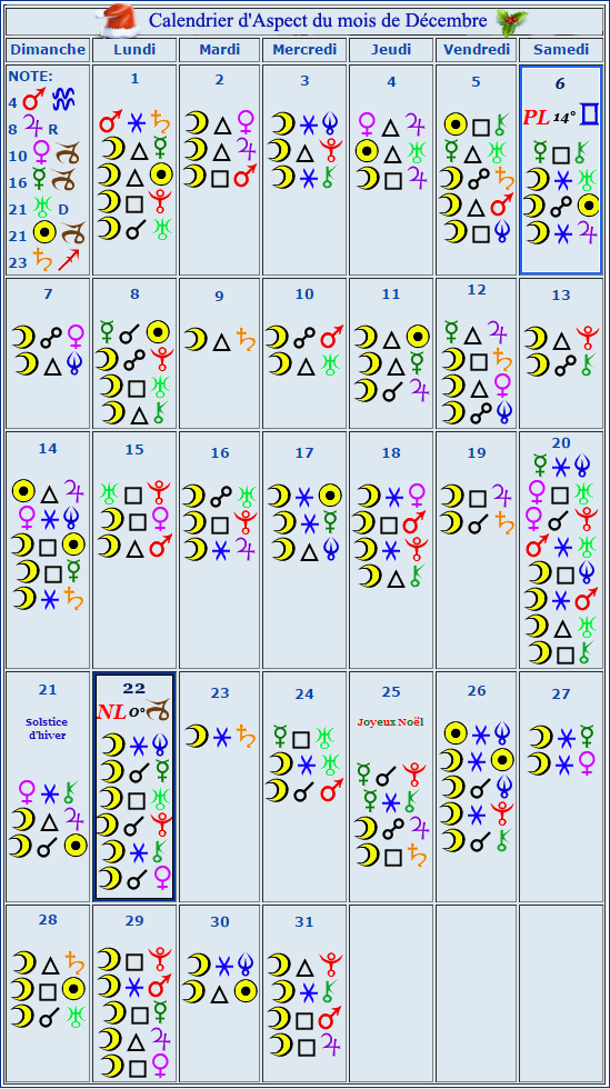 Aspects du mois de Decembre Calend10