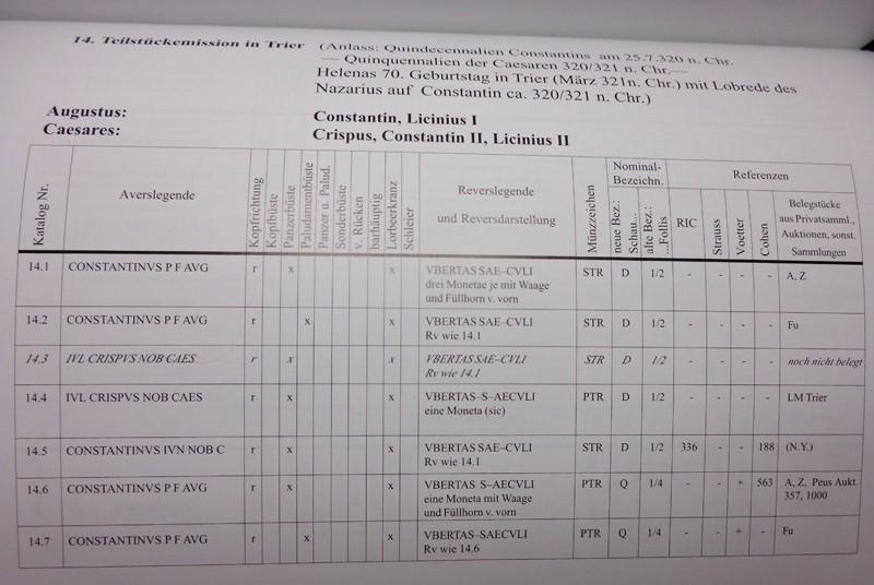 Constantin I - VBERTAS SAECVLI Dsc04012