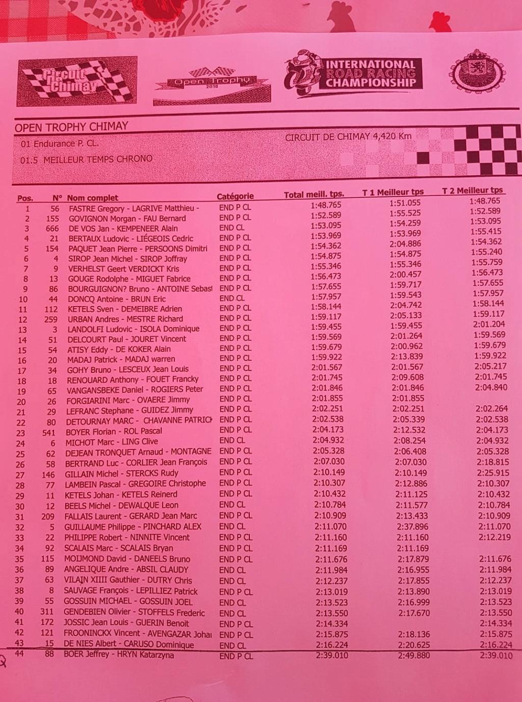 Classic Racing - Page 15 Chrono10