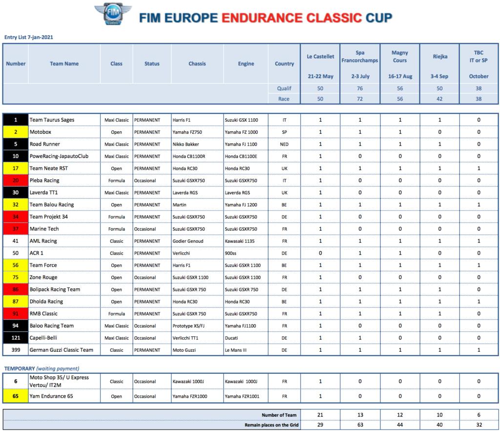 ENDURANCE Europe 2021 Engage11