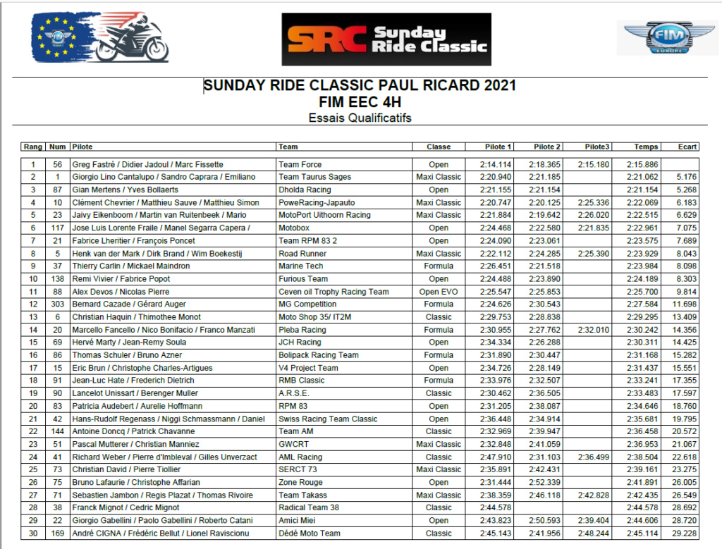 Suzuki 7/11R88 endurance - Page 4 Qualif12