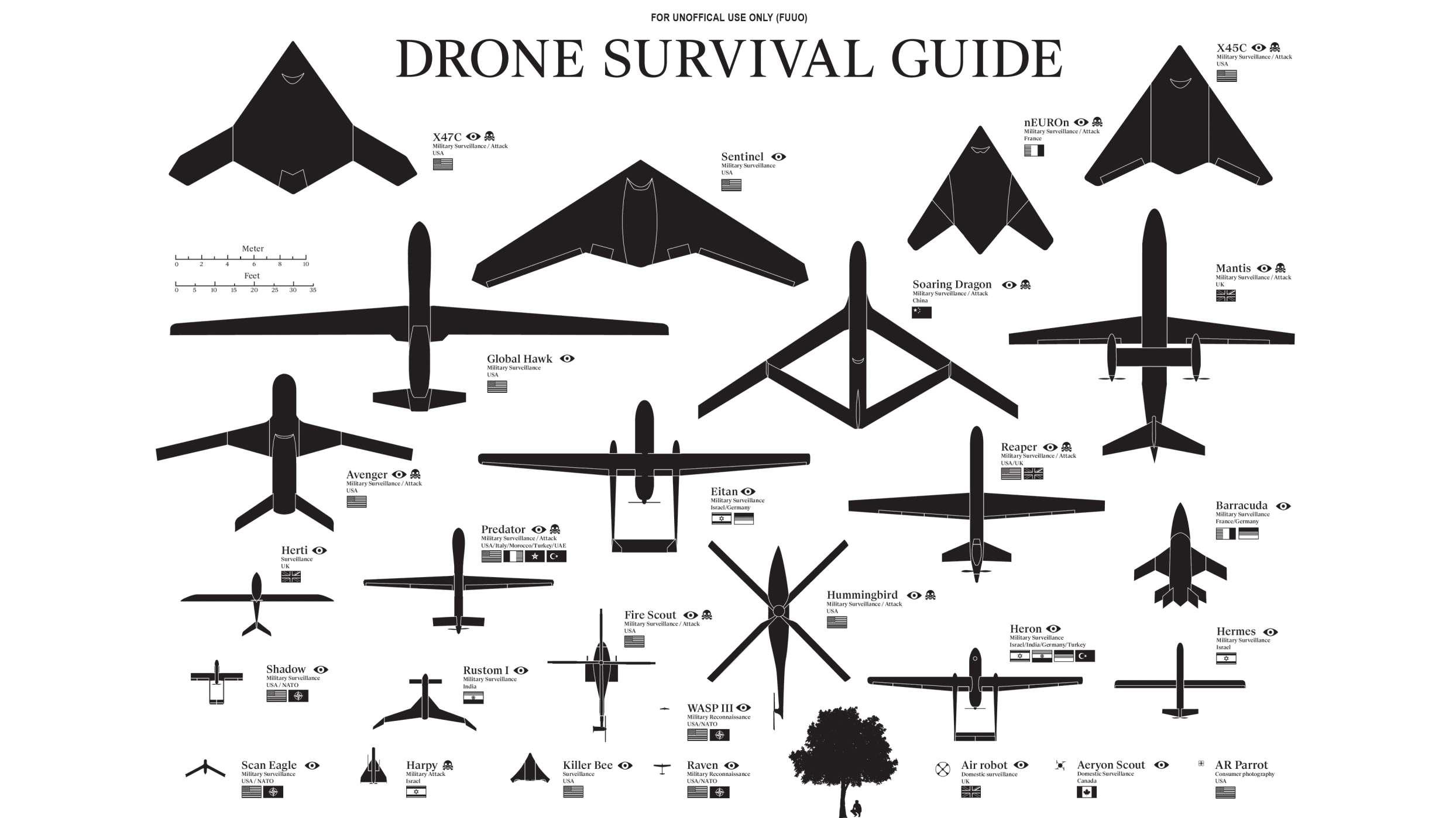 Drones en tous genres - Page 3 Droneo10