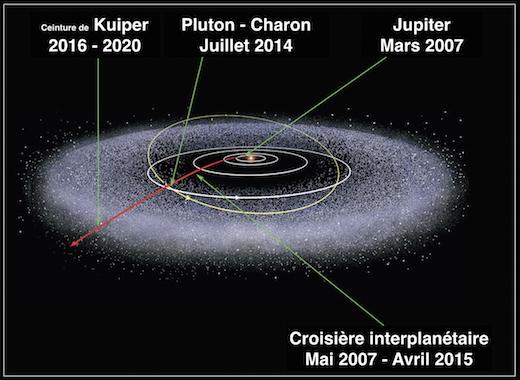 [Sujet unique] 2014 : New Horizons - Pluton vue par la sonde - Page 2 New-ho10