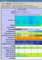 2014: le 20/11 à 13h15 - Ovni de forme allongé  -  Ovnis à Morthommier - Cher (dép.18) Meteob10