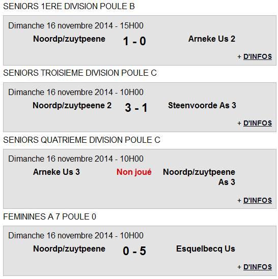 Résultats ASNZ 2014/2015 15-16 novembre Captur10