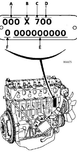 Codes moteur Renault pour la CJ7 Ident_10