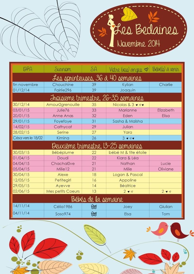 Tableau des Bedaines du 16 au 23 novembre Tablo_14