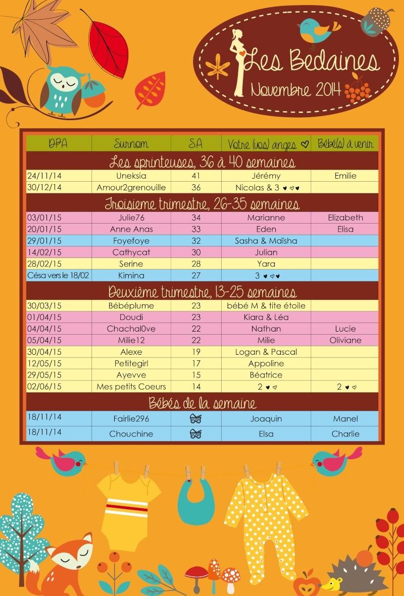 Tableau des bedaines du 24 au 30 novembre 2014 Tablo_16