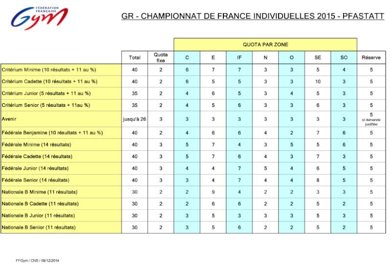 Championnat de France individuel 2015 à Pfastatt Gr_cf_10