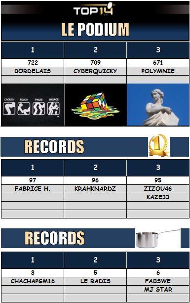PRONOS 2014 / 2015  USO - UBB - Page 3 Podium11