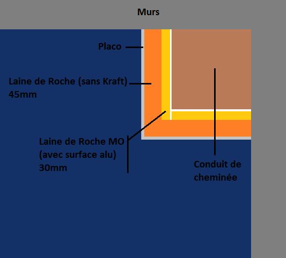 [Question] Isolation conduit de cheminée  Versio10