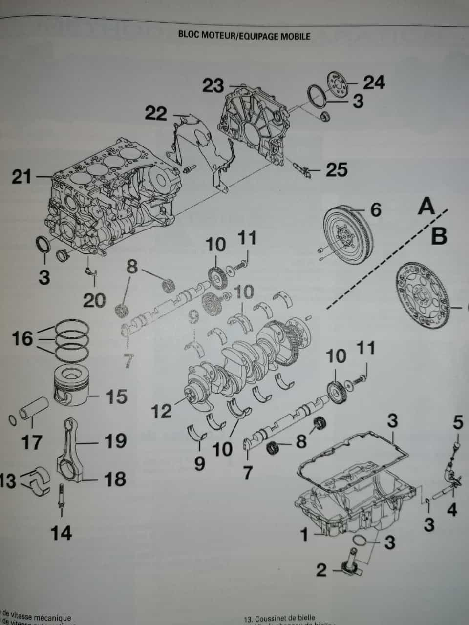 [ BMW E90 330D an 2006 ] ne démarre plus après changement volant moteur et embrayage.(Résolu) Image_10