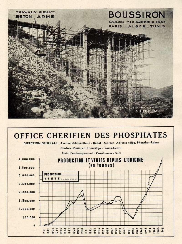 L'Hydraulique et l'Electricité au MAROC. - Page 9 08-19210