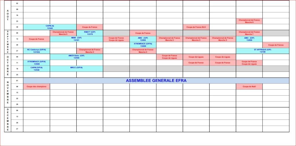 Calendrier PROVISOIRE ligue 13 , saison 2015 Course15