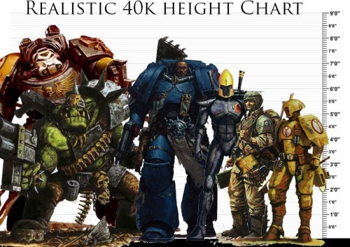 [W40K] Collection d'images : Warhammer 40K divers et inclassables - Page 2 Tumblr10