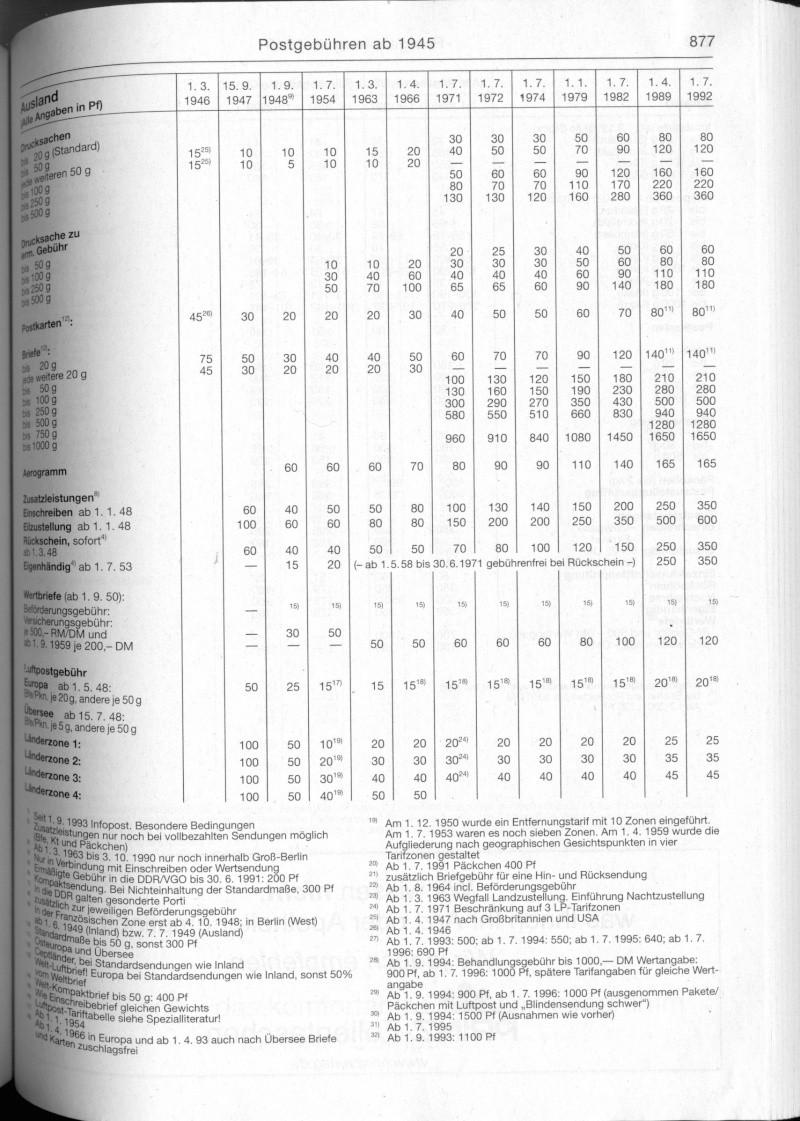 Preisrätsel - Seite 2 Portot10