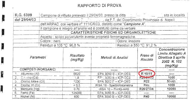 Denuncia alla Commissione Europea contro il DL 91/2014 e la relativa L. di conversione Allumi10