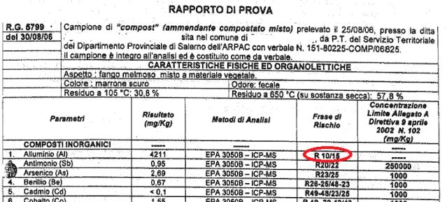 Denuncia alla Commissione Europea contro il DL 91/2014 e la relativa L. di conversione Allumi12