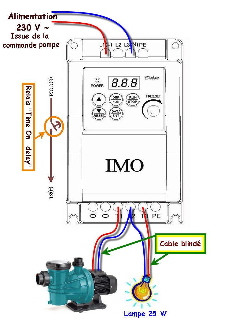 variateur sur pompe escatop Imo-410