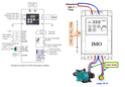 variateur sur pompe escatop Imo-310