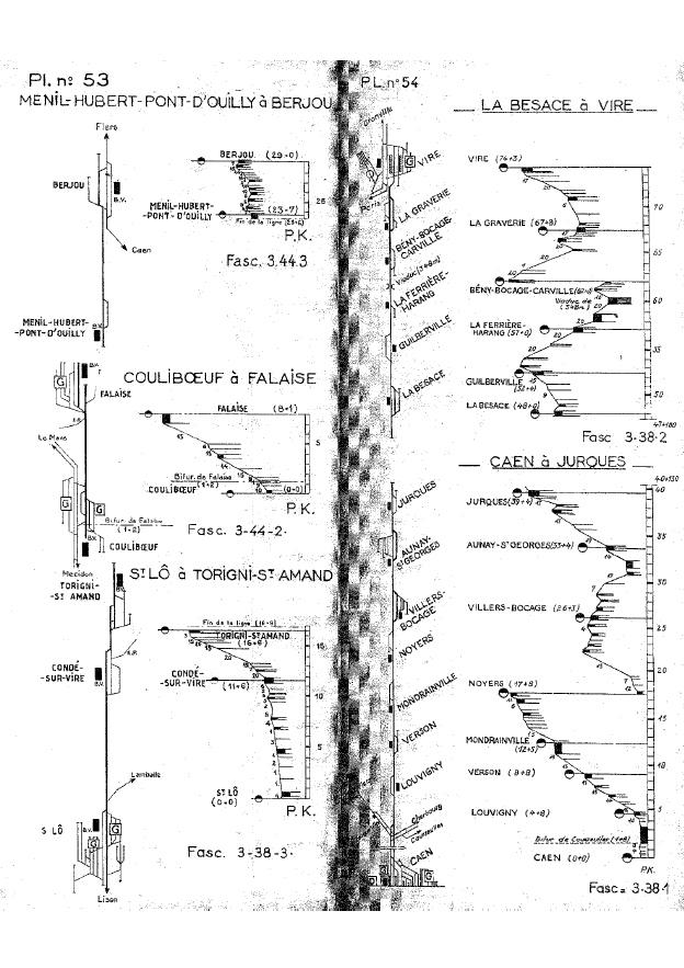 La ligne Falaise-Berjou Sans_t13