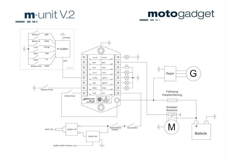 R100 scrambler - retour aux sources (en racer classique) - Page 2 Motoga10