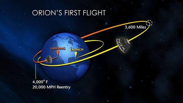 ORION EFT-1 /Premier vol  spatial (5 décembre 2014) 10436110