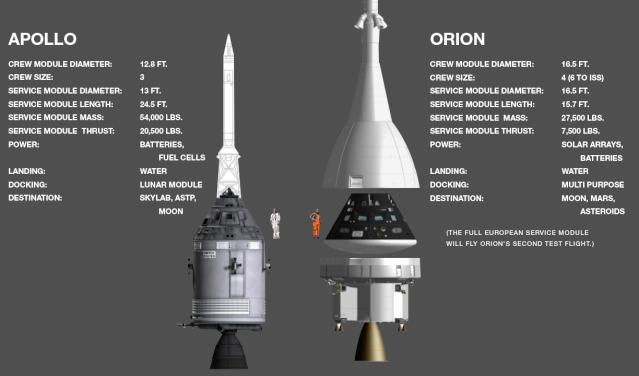 ORION EFT-1 /Premier vol  spatial (5 décembre 2014) 10669010