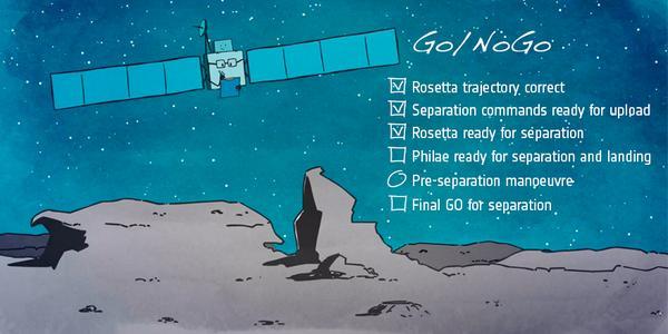 Rosetta - Réveil de la sonde / Mission / Atterrissage de Philae - Page 2 B2nuem10
