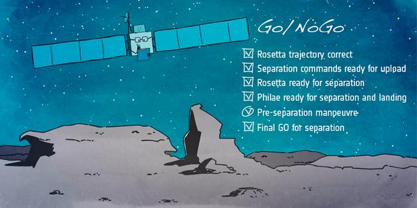 Rosetta - Réveil de la sonde / Mission / Atterrissage de Philae - Page 2 B2or7z10