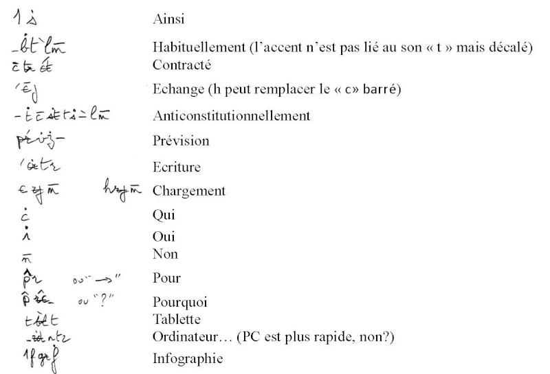 Scolaire, bureau: La Faucongraphie.... Graphi10