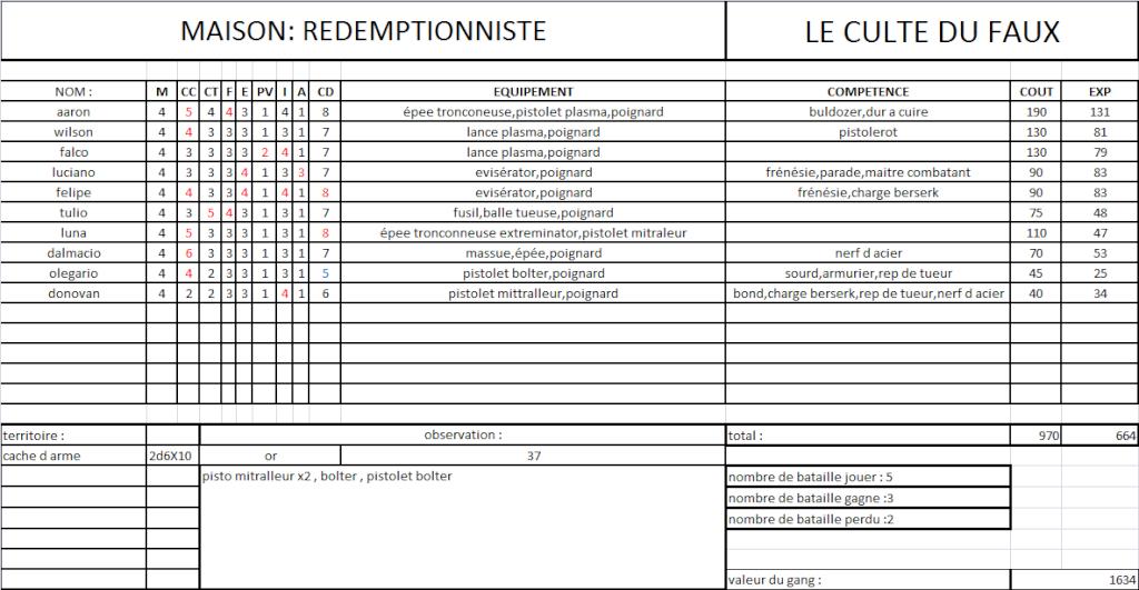 LE CULTE DU FAUX(redemptionniste) Sans_t10